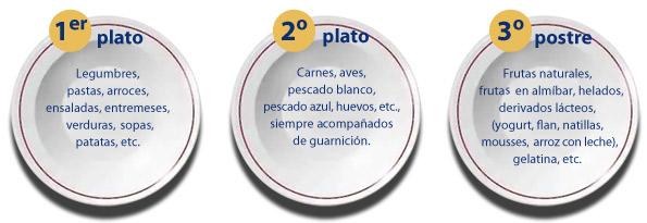 Platos y calidad